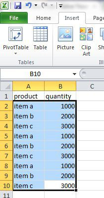 Highlight the data you want to include in the pivot table