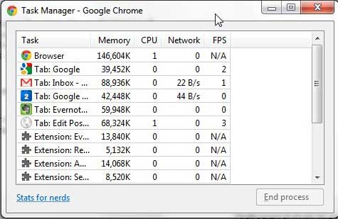 chrome task manager sample